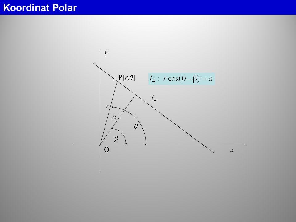 Koordinat Polar O y x l4 r  P[r,]  a